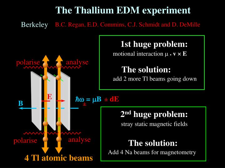 The Thallium EDM experiment