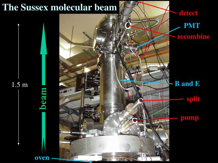 The Sussex molecular beam