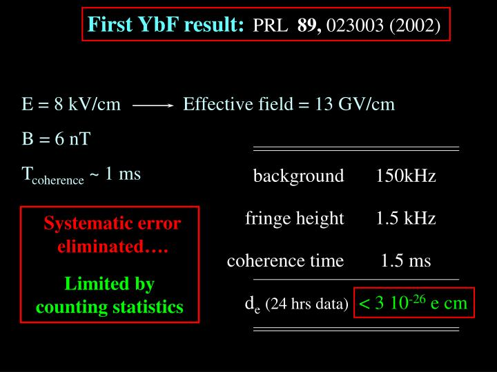 Effective field = 13 GV/cm
