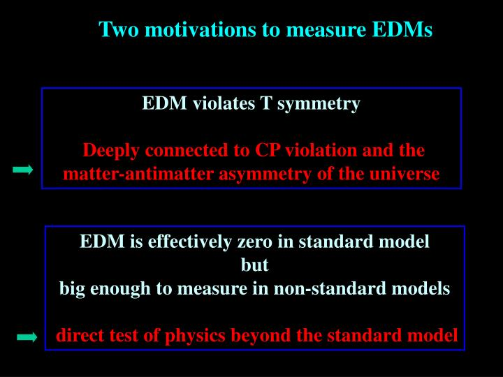 EDM is effectively zero in standard model