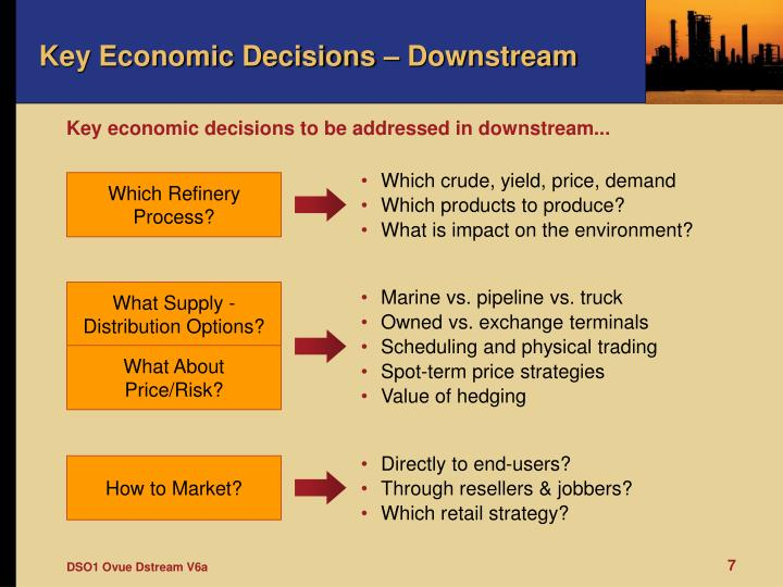 Which crude, yield, price, demand