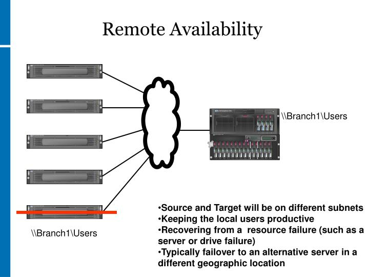 Remote Availability