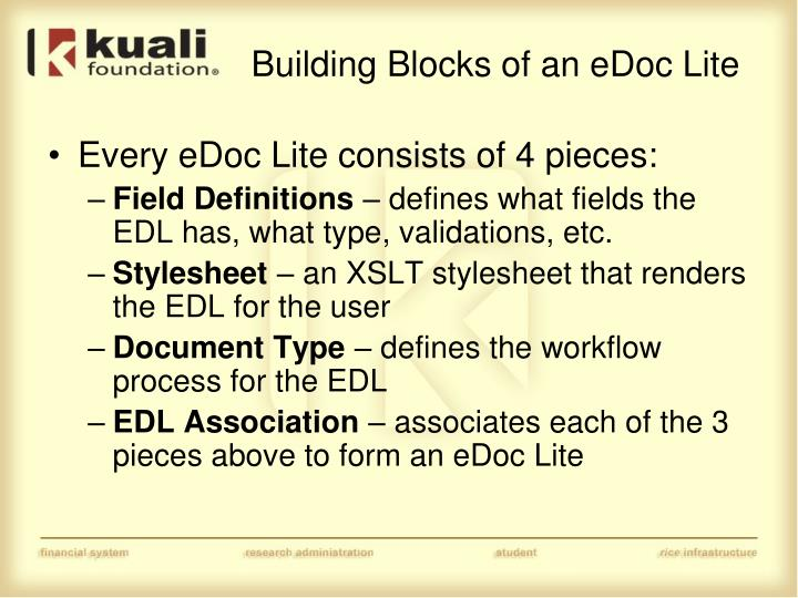 Building Blocks of an eDoc Lite