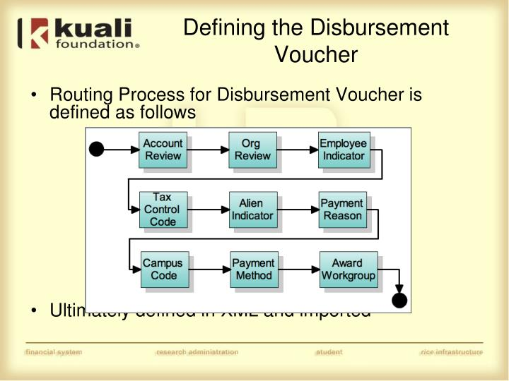 Defining the Disbursement Voucher