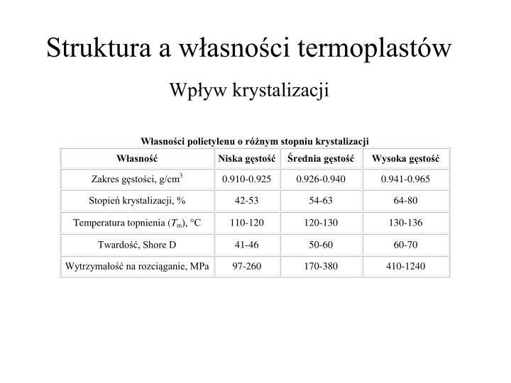 Struktura a własności termoplastów