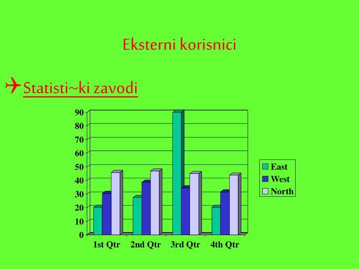 Statisti~ki zavodi