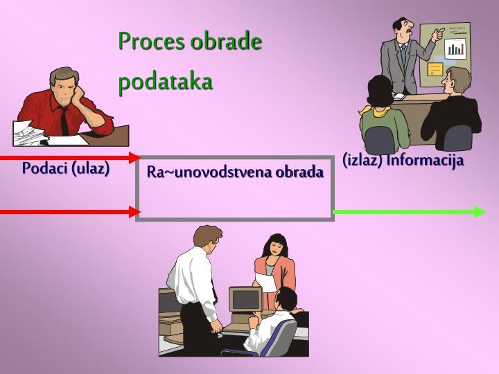 Proces obrade podataka