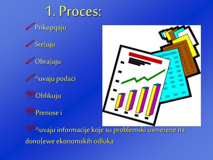 1. Proces: