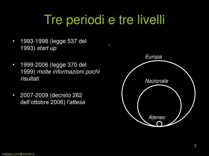 1993-1998 (legge 537 del 1993)