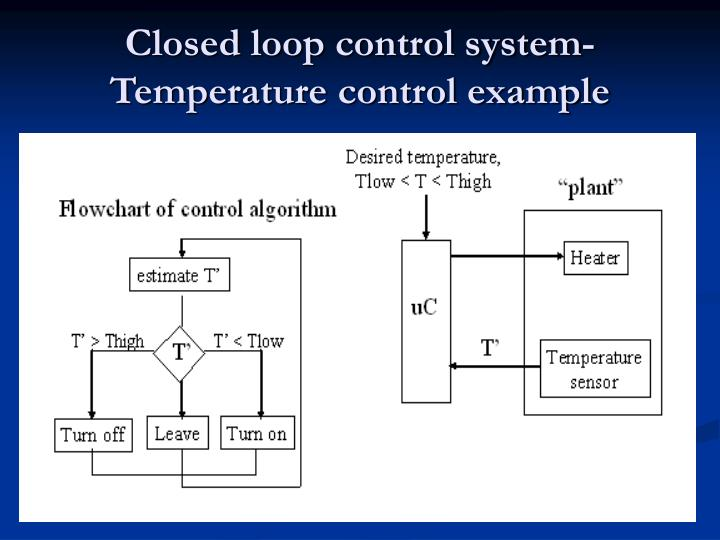 Closed loop control system-Temperature control example