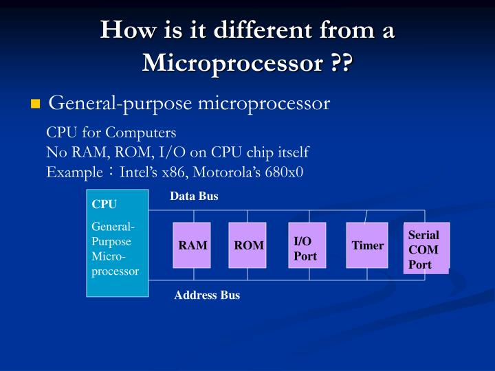How is it different from a Microprocessor ??
