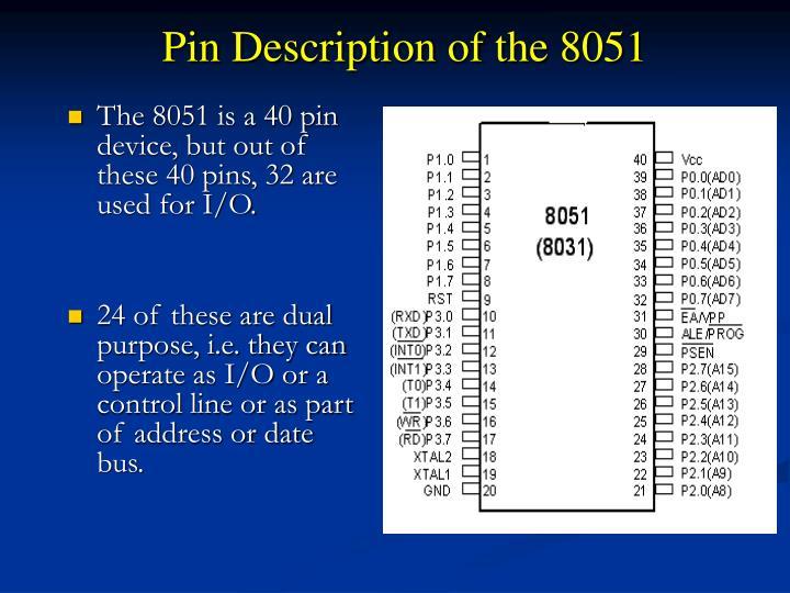 Pin Description of the 8051