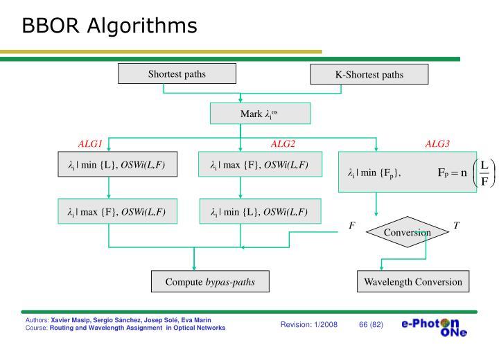 BBOR Algorithms