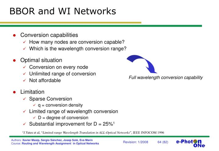 BBOR and WI Networks