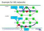 example for ws networks1