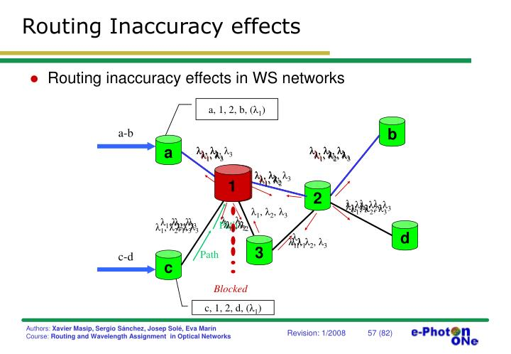 Routing Inaccuracy effects