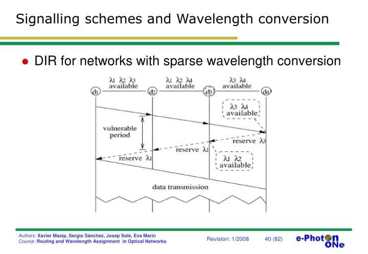 Signalling schemes and Wavelength conversion