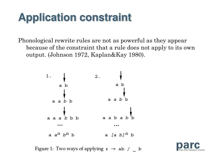 Application constraint