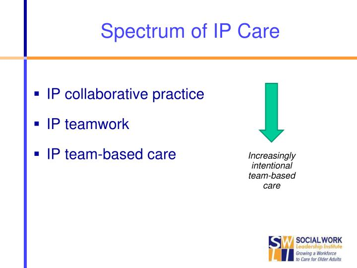 Spectrum of IP Care