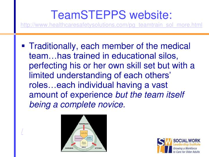 TeamSTEPPS website: