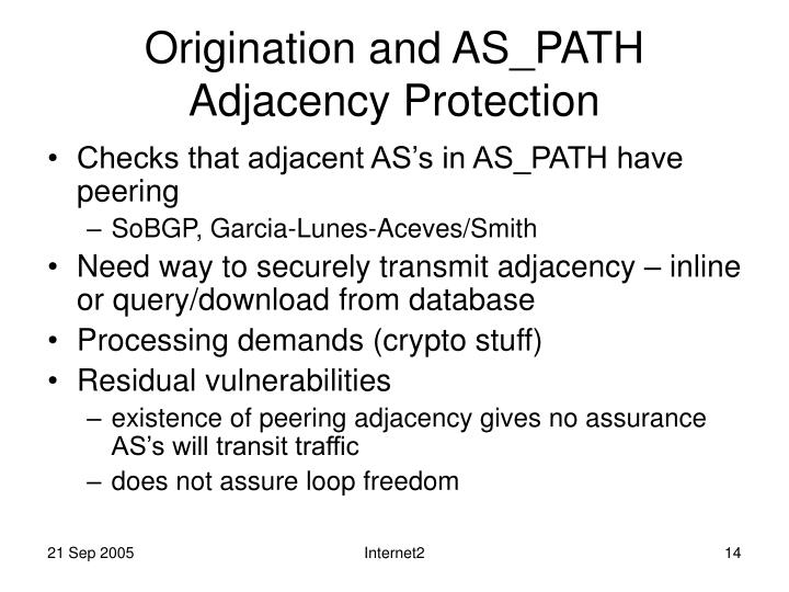 Origination and AS_PATH Adjacency Protection