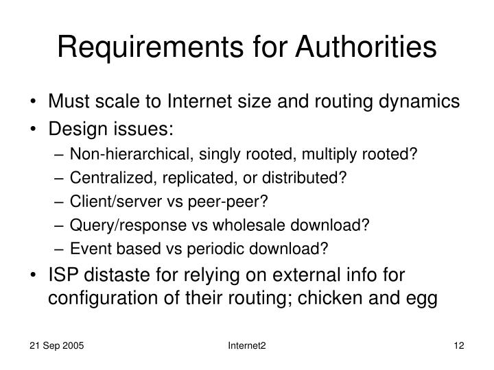Requirements for Authorities