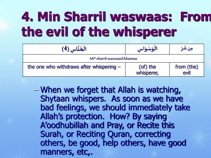 4. Min Sharril waswaas:  From the evil of the whisperer