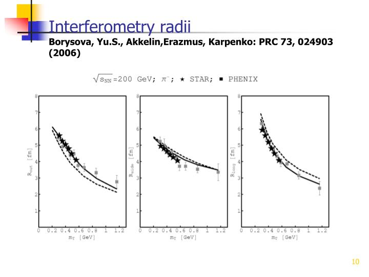Interferometry radii