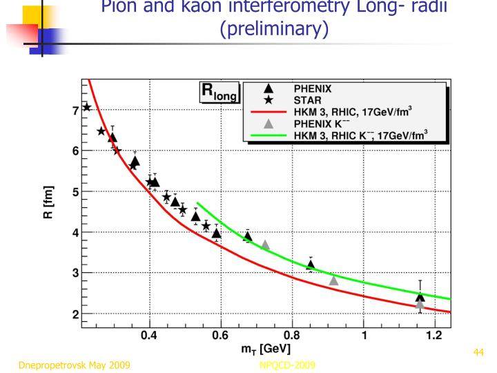 Pion and kaon interferometry Long- radii (preliminary)