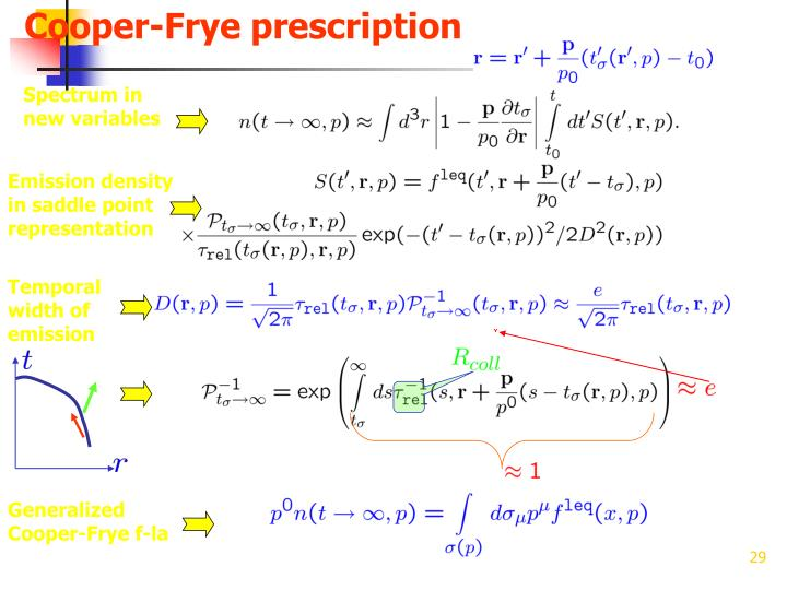Cooper-Frye prescription
