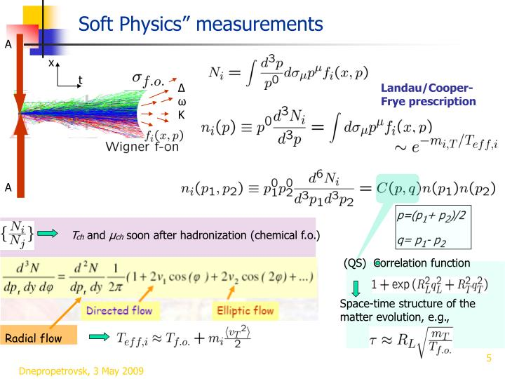 "Soft Physics"" measurements"