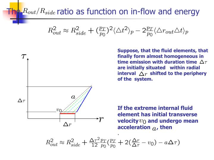 The              ratio as function on in-flow and energy