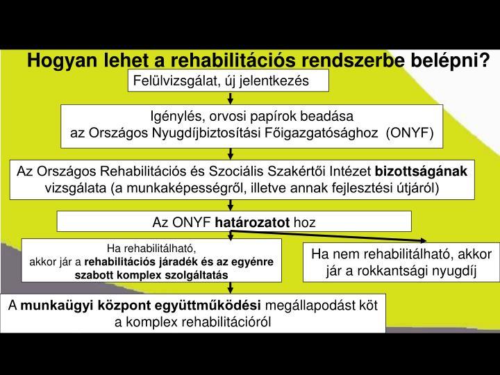 Hogyan lehet a rehabilitációs rendszerbe belépni?