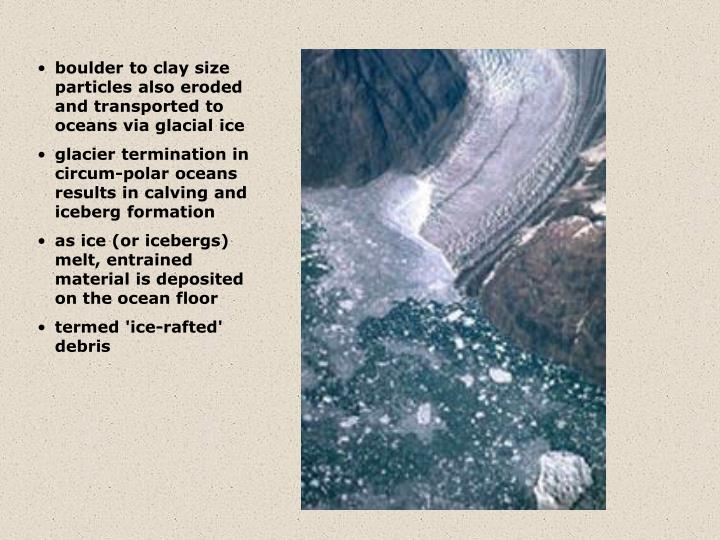 boulder to clay size particles also eroded and transported to oceans via glacial ice