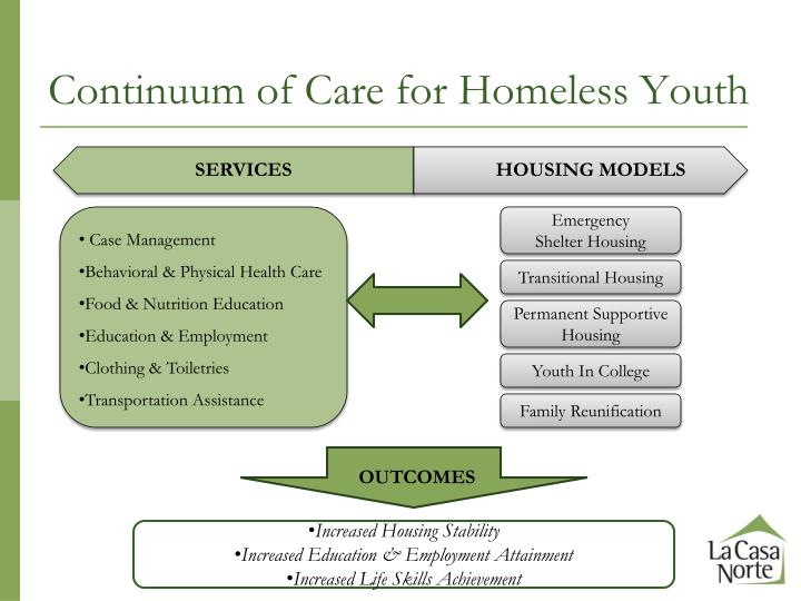 Continuum of Care for Homeless Youth