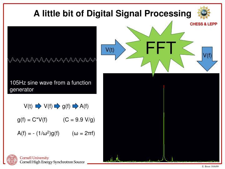 A little bit of Digital Signal Processing