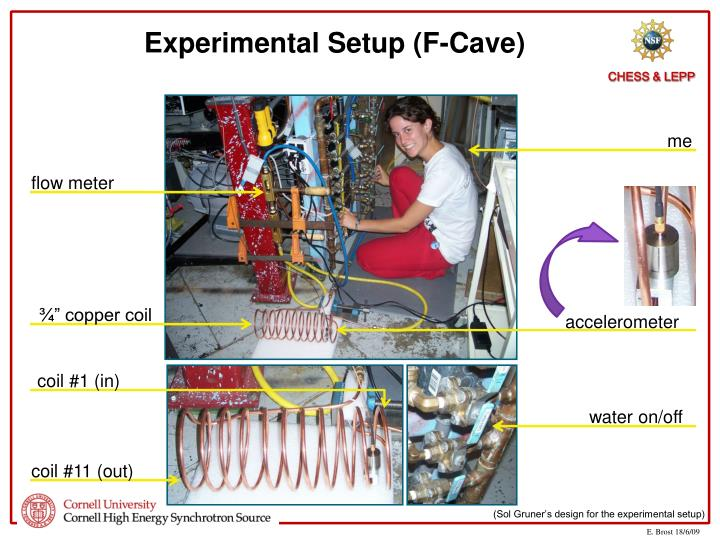 Experimental Setup (F-Cave)