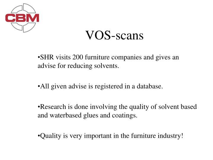 VOS-scans