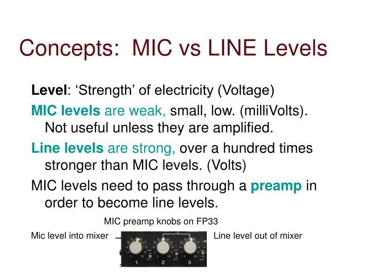 Concepts:  MIC vs LINE Levels
