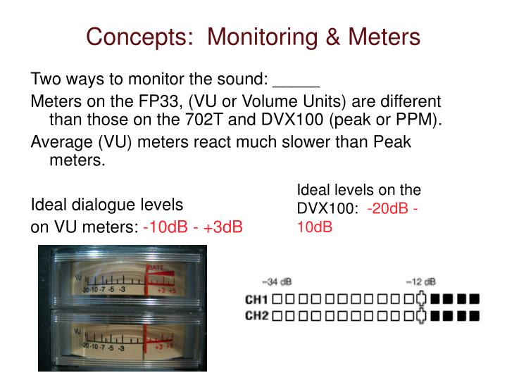 Concepts:  Monitoring & Meters