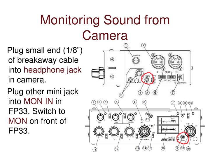 Monitoring Sound from Camera