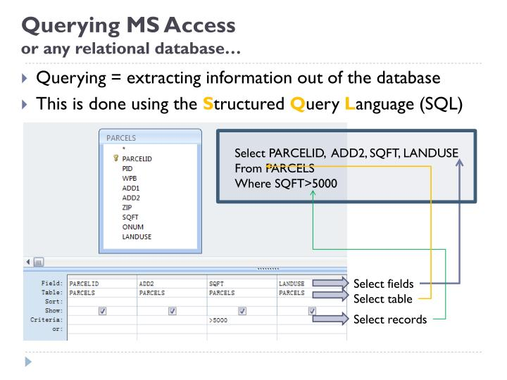 Querying MS Access