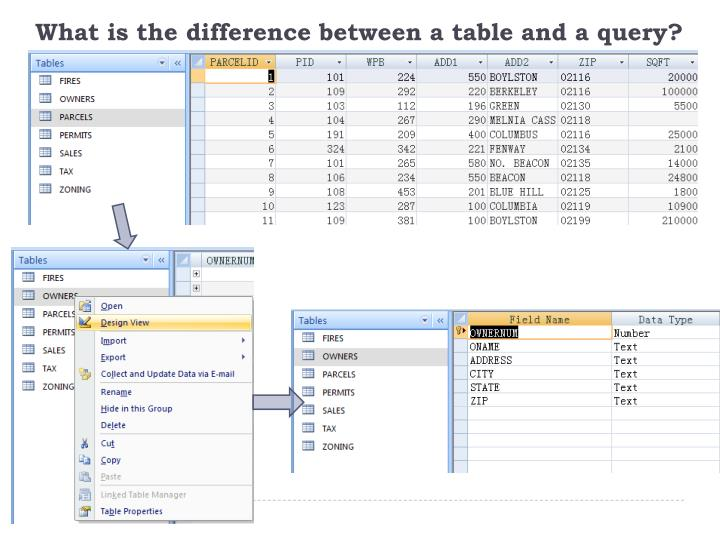 What is the difference between a table and a query?