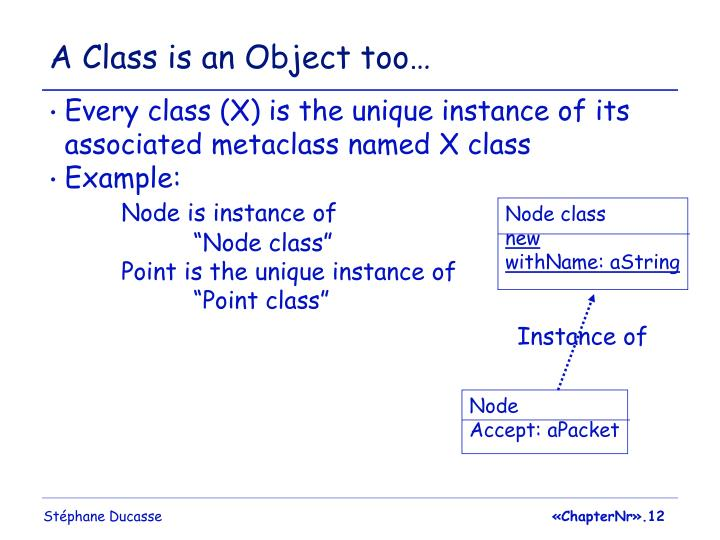 A Class is an Object too…