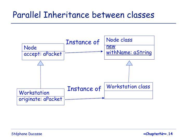 Parallel Inheritance between classes
