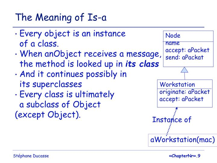 The Meaning of Is-a
