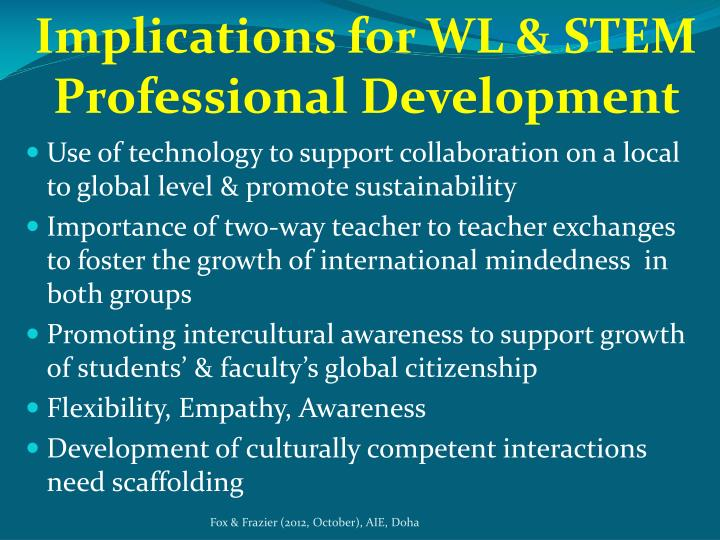 Implications for WL & STEM