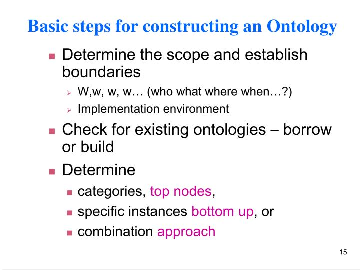 Basic steps for constructing an Ontology