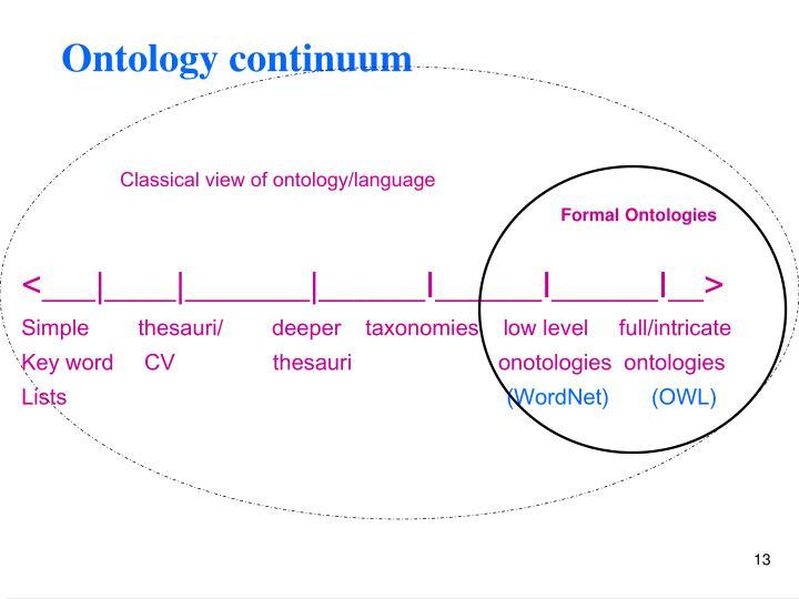 Ontology continuum