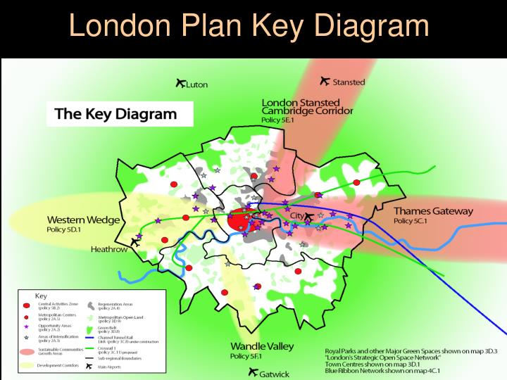 London Plan Key Diagram